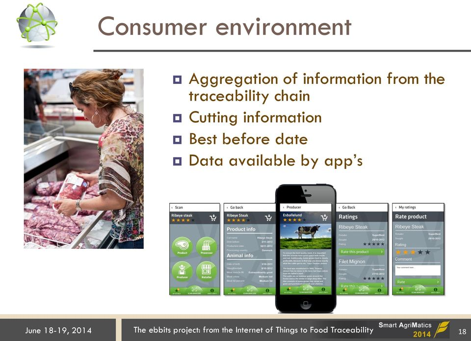 Data available by app s June 18-19, 2014 The ebbits
