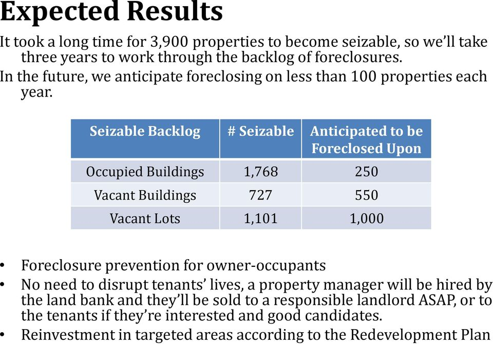 Seizable Backlog # Seizable Anticipated to be Foreclosed Upon Occupied Buildings 1,768 250 Vacant Buildings 727 550 Vacant Lots 1,101 1,000 Foreclosure prevention for