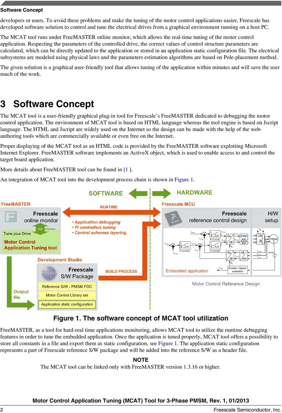 running on a host PC. The MCAT tool runs under FreeMASTER online monitor, which allows the real-time tuning of the motor control application.