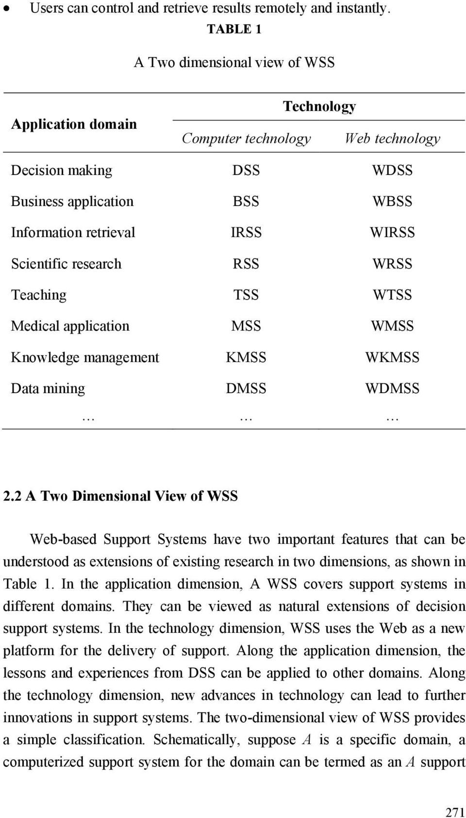Scientific research RSS WRSS Teaching TSS WTSS Medical application MSS WMSS Knowledge management KMSS WKMSS Data mining DMSS WDMSS 2.