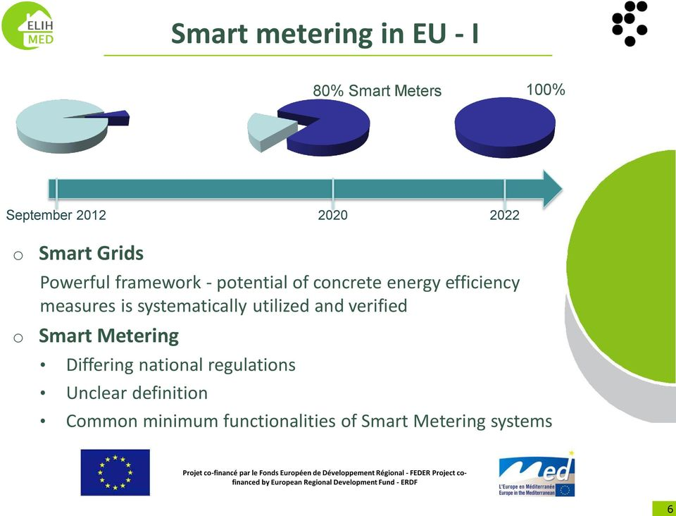 measures is systematically utilized and verified Smart Metering Differing