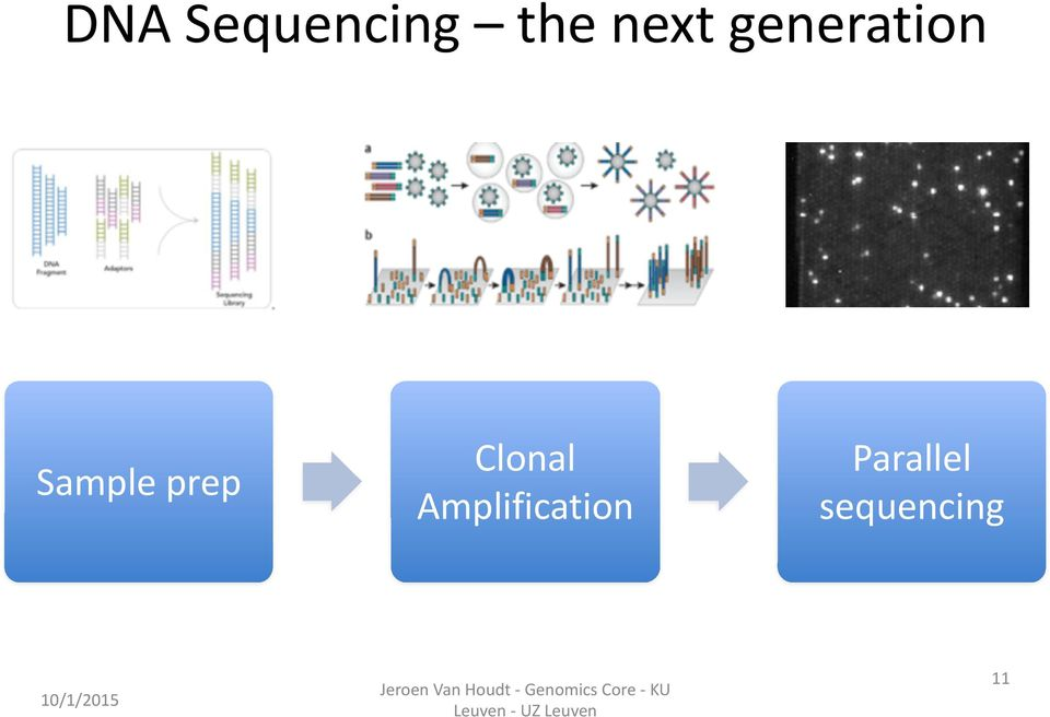 Parallel sequencing 10/1/2015 Jeroen