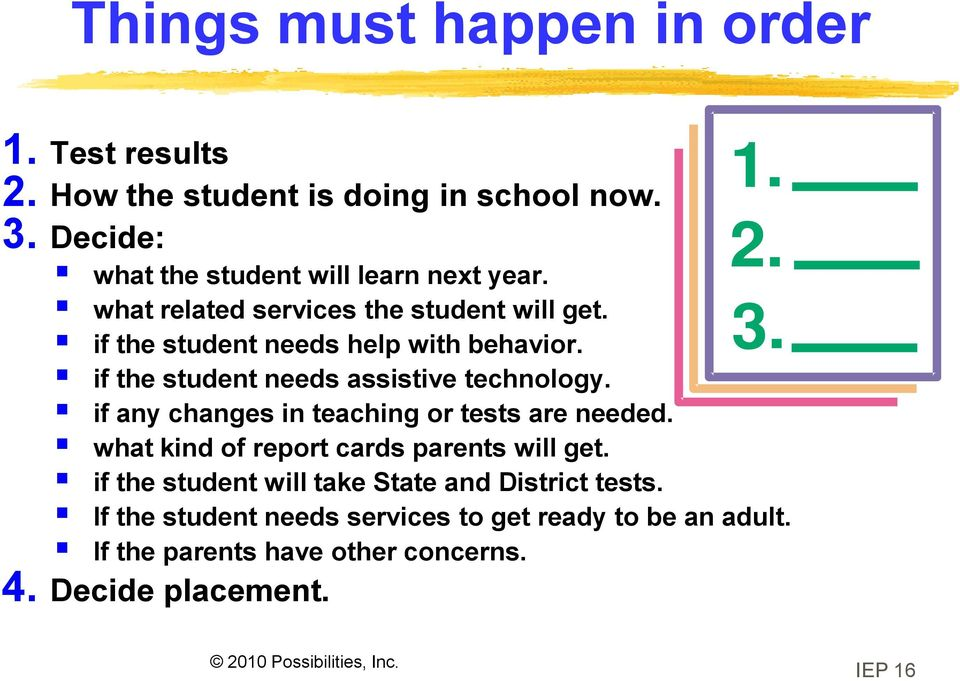 if the student needs assistive technology. if any changes in teaching or tests are needed.
