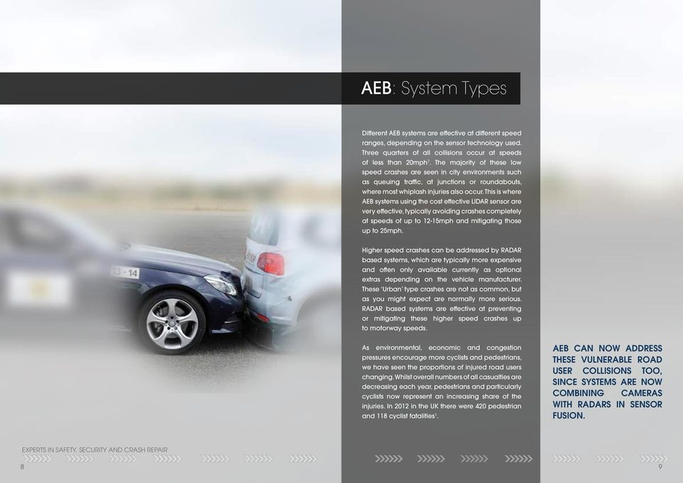 This is where AEB systems using the cost effective LIDAR sensor are very effective, typically avoiding crashes completely at speeds of up to 12-15mph and mitigating those up to 25mph.