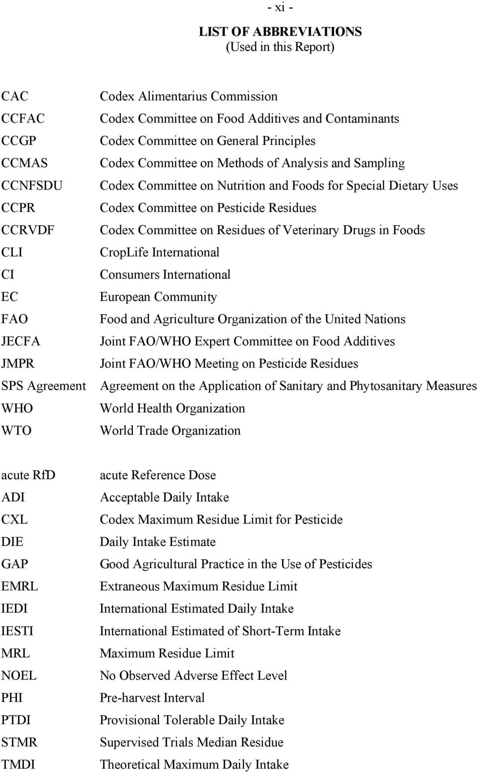Pesticide Residues Codex Committee on Residues of Veterinary Drugs in Foods CropLife International Consumers International European Community Food and Agriculture Organization of the United Nations