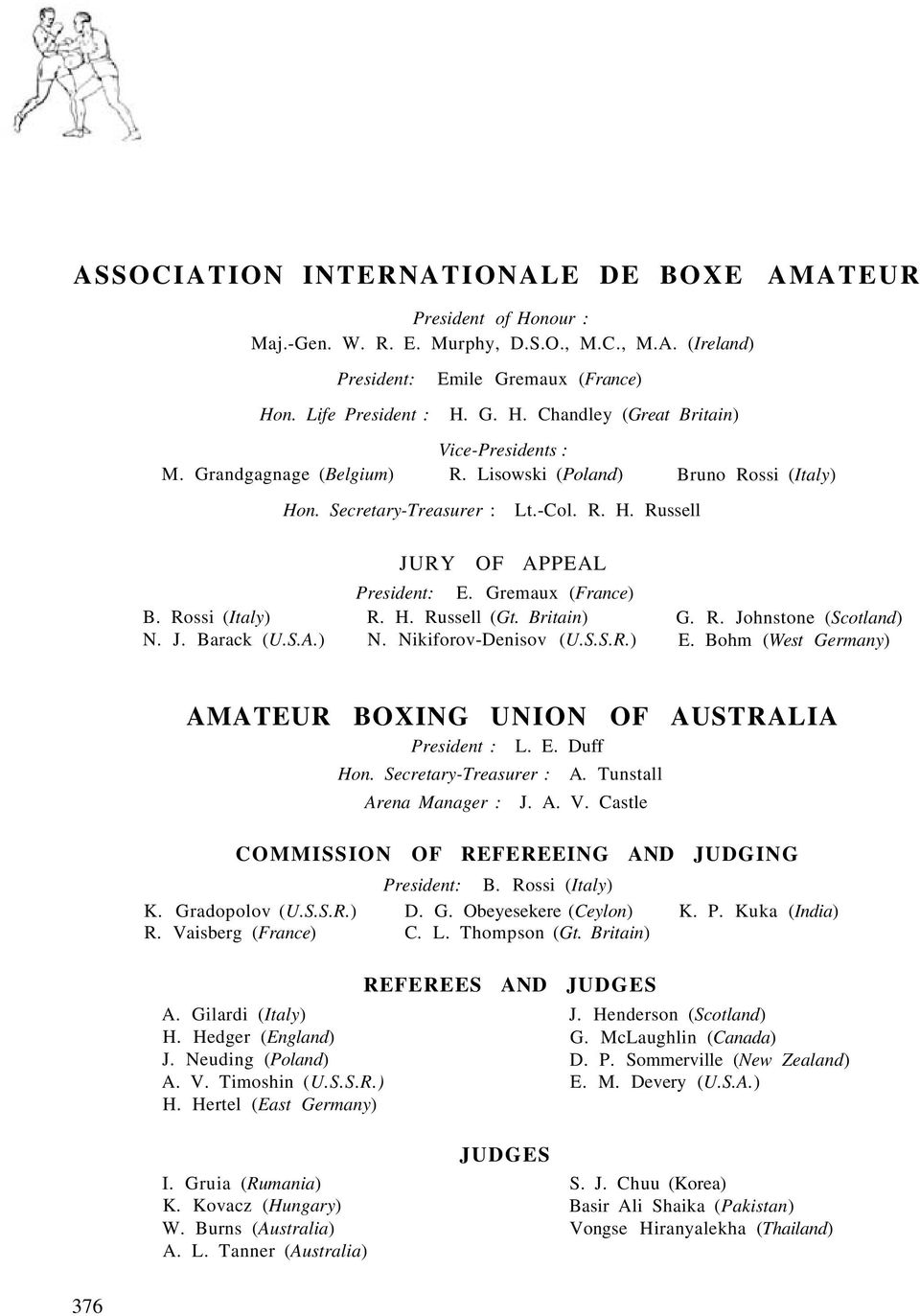Britain) N. Nikiforov-Denisov () G. R. Johnstone (Scotland) E. Bohm (West Germany) AMATEUR BOXING UNION OF AUSTRALIA President : L. E. Duff COMMISSION K. Gradopolov () R. Vaisberg () A. Gilardi () H.