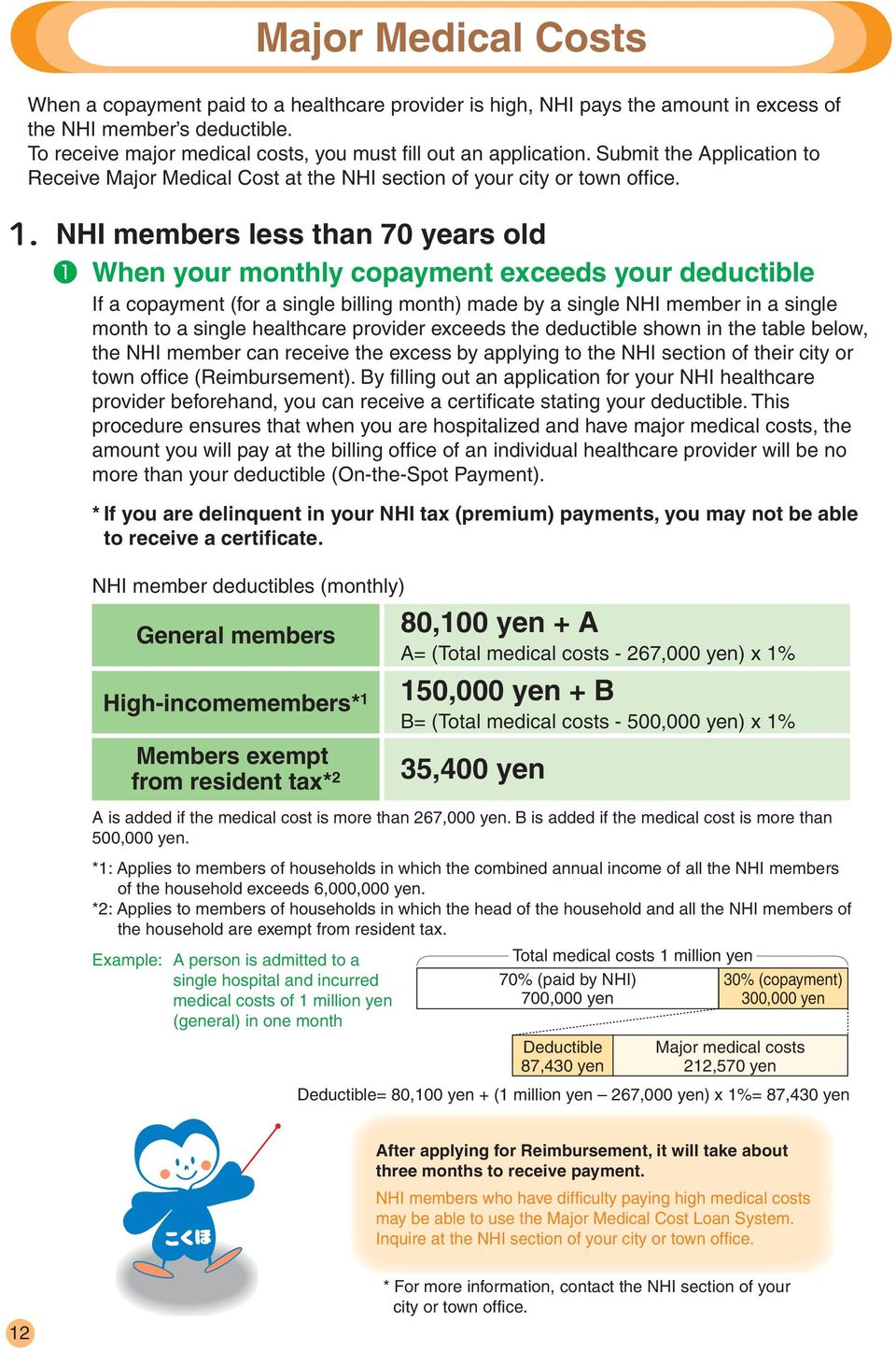 NHI members less than 70 years old When your monthly copayment exceeds your deductible If a copayment (for a single billing month) made by a single NHI member in a single month to a single healthcare