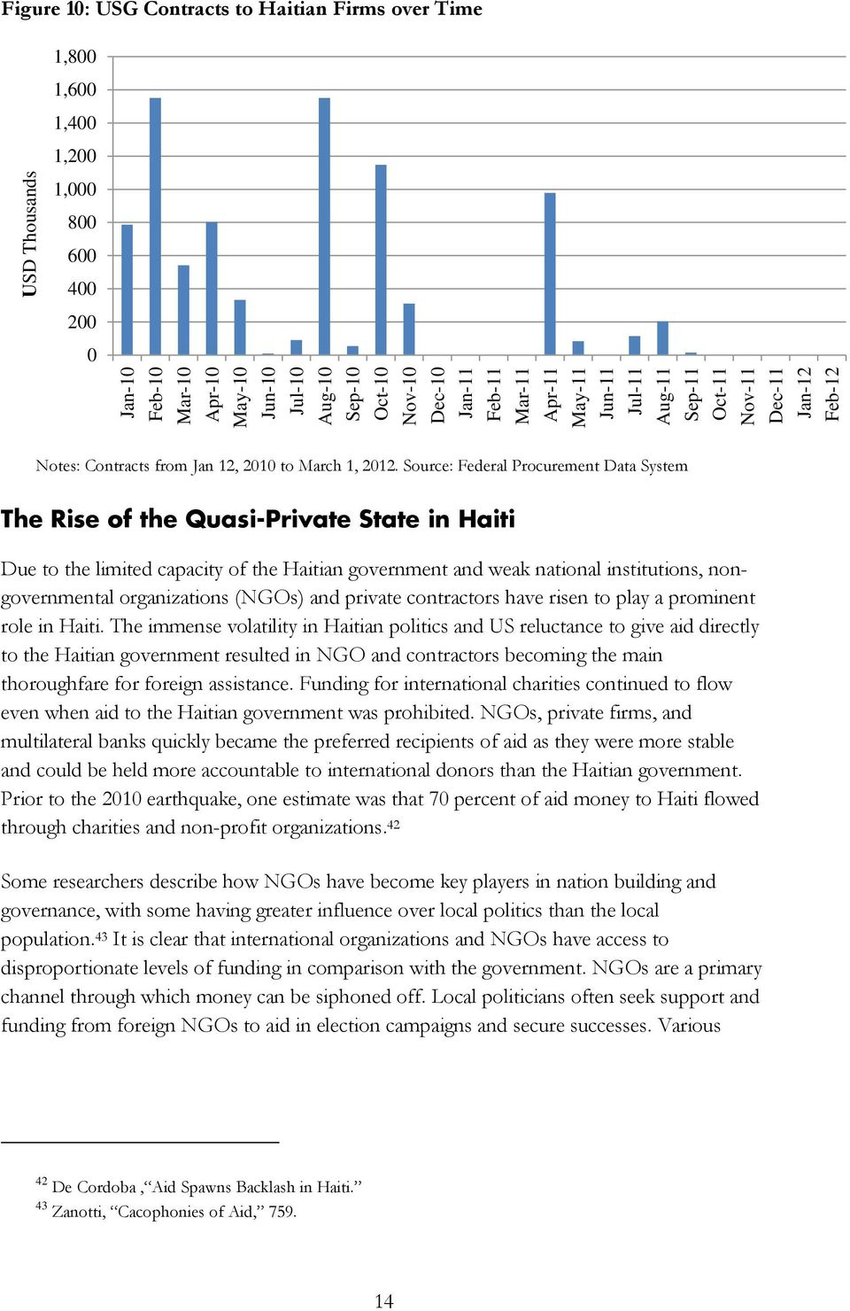 Source: Federal Procurement Data System The Rise of the Quasi-Private State in Haiti Due to the limited capacity of the Haitian government and weak national institutions, nongovernmental
