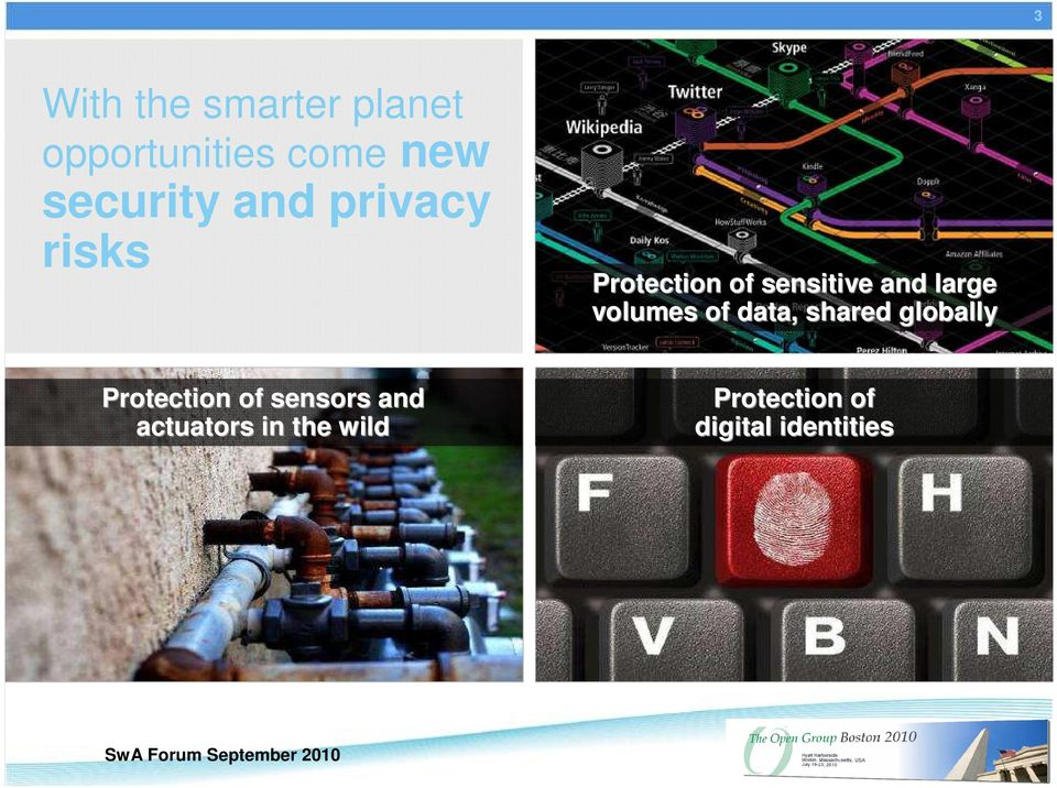 large volumes of data, shared globally Protection of