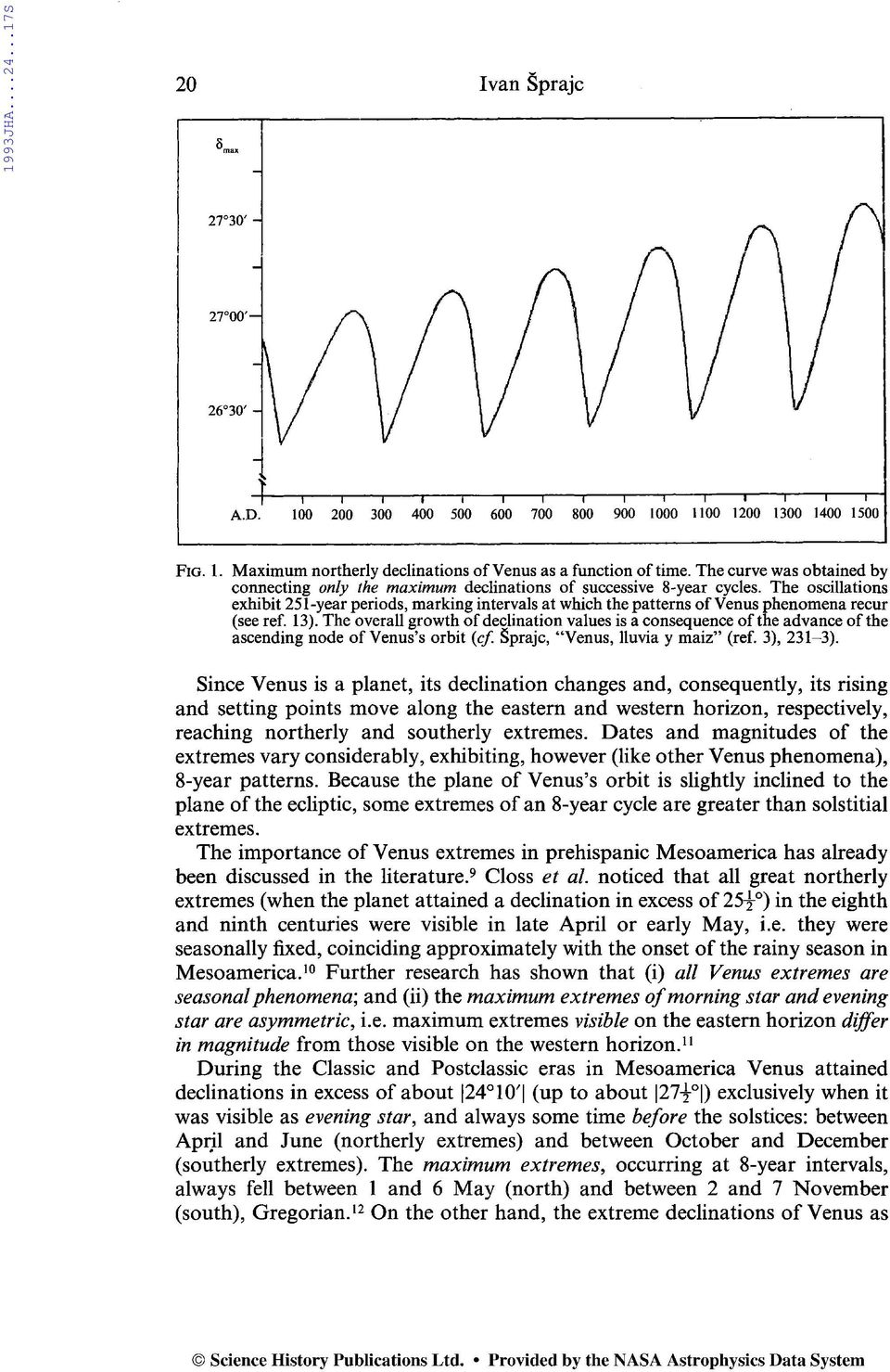 The oscillations exhibit 251-year periods, marking intervals at which the patterns of Venus phenomena recur (see ref. 13).