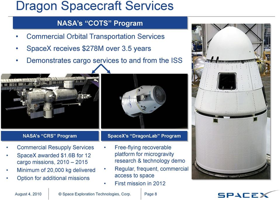 6B for 12 cargo missions, 2010 2015 Minimum of 20,000 kg delivered Option for additional missions SpaceX s DragonLab Program