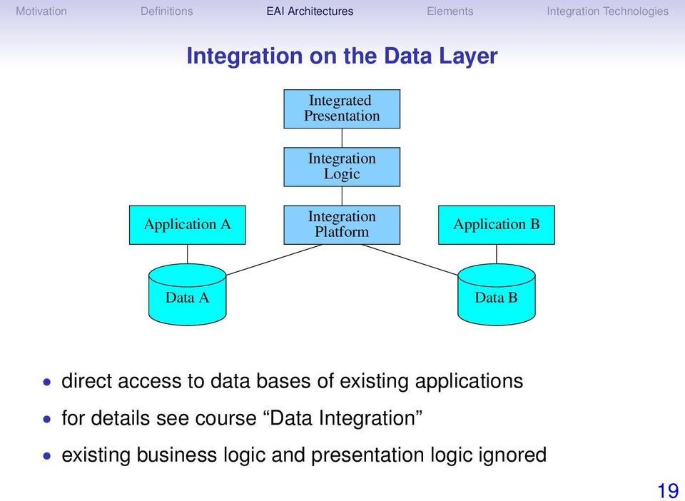 access to data bases of existing applications for details see course