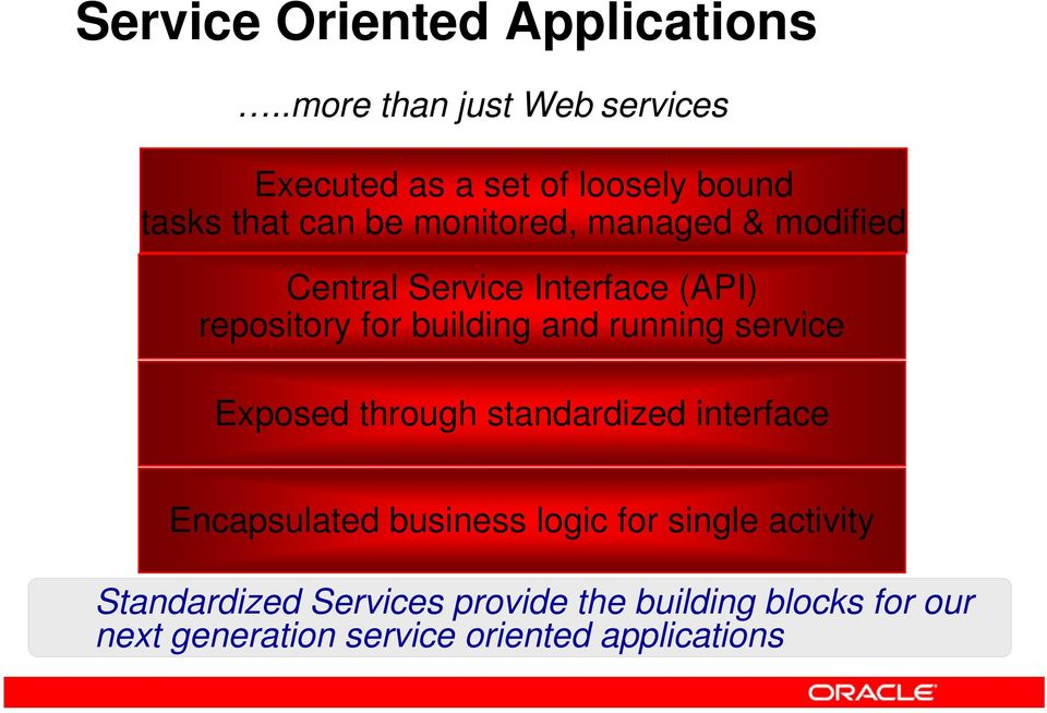 & modified Central Service Interface (API) repository for building and running service Exposed