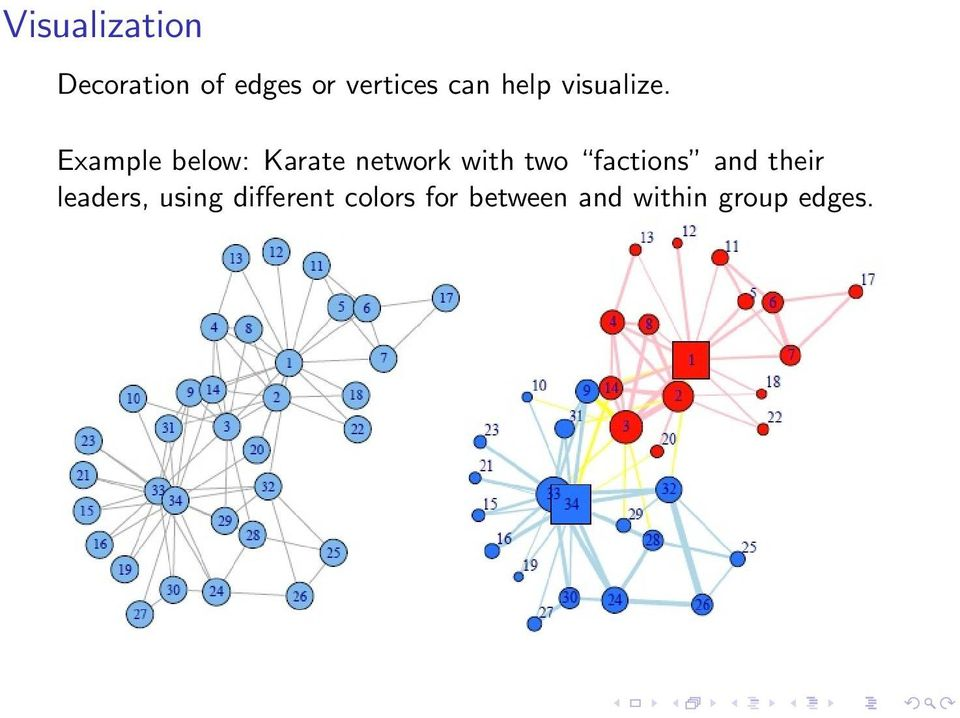 Example below: Karate network with two factions
