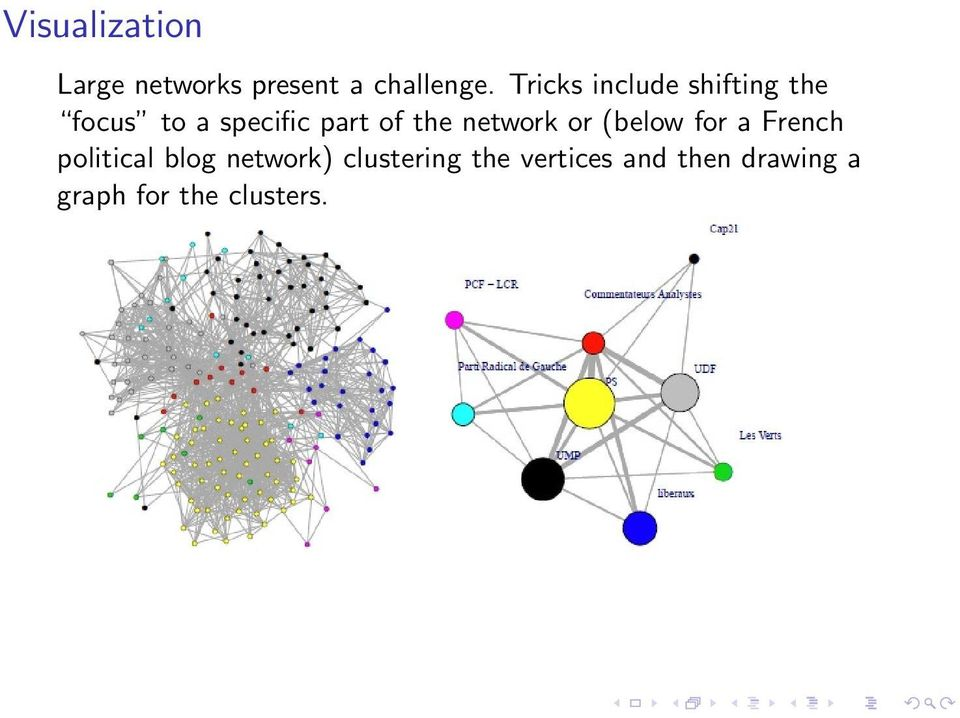 the network or (below for a French political blog
