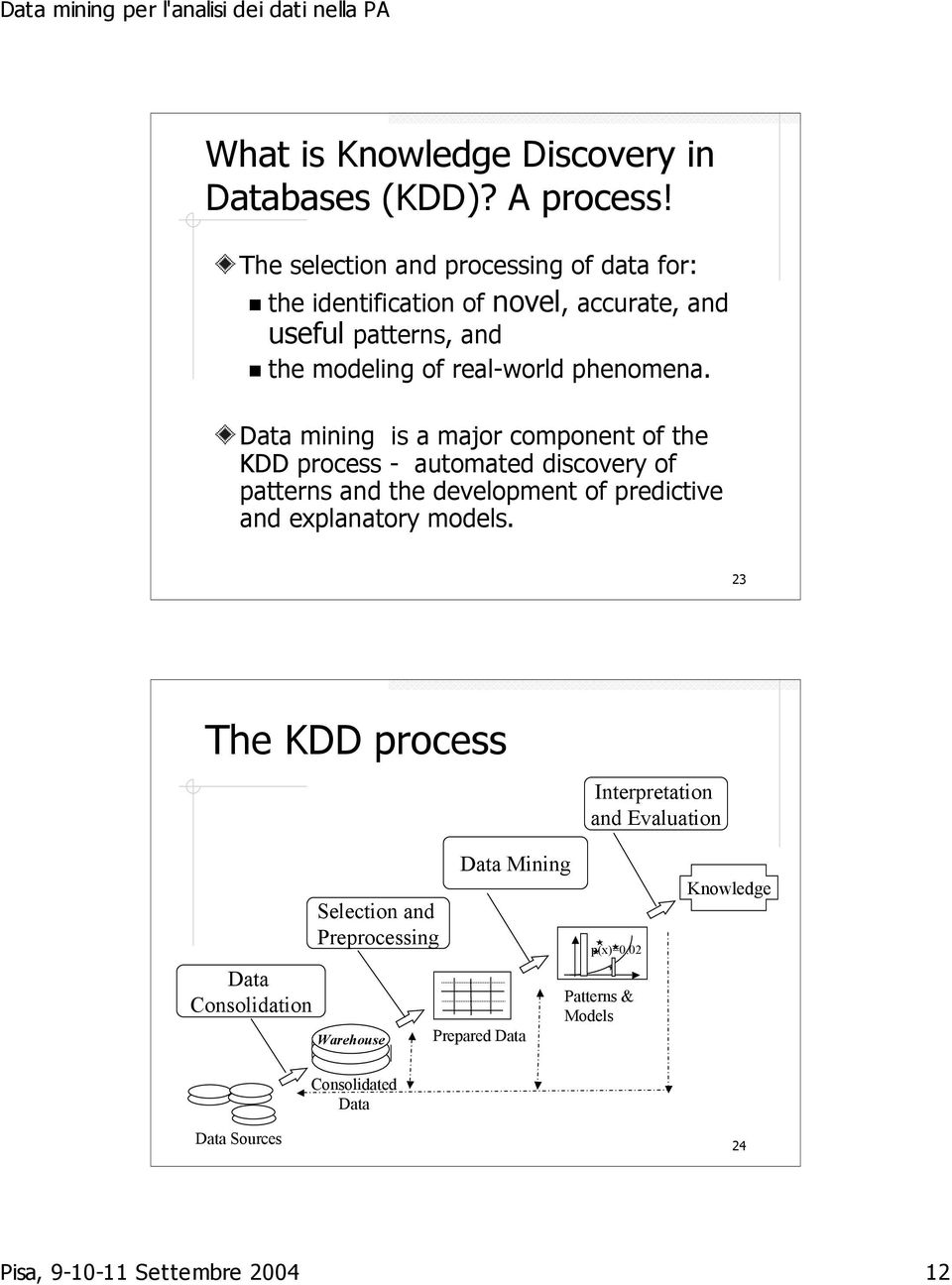 Data mining is a major component of the KDD process - automated discovery of patterns and the development of predictive and explanatory models.