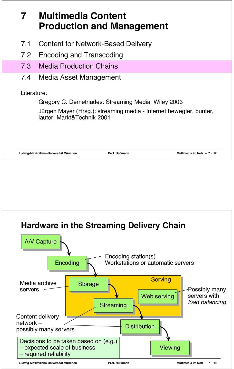 Hußmann Multimedia im Netz 7-17 Hardware in the Streaming Delivery Chain A/V A/V Capture Encoding Encoding station(s) Workstations or automatic servers Media archive servers Content delivery network