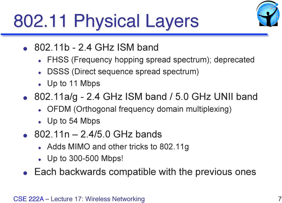 spectrum) Up to 11 Mbps 802.11a/g - 2.4 GHz ISM band / 5.
