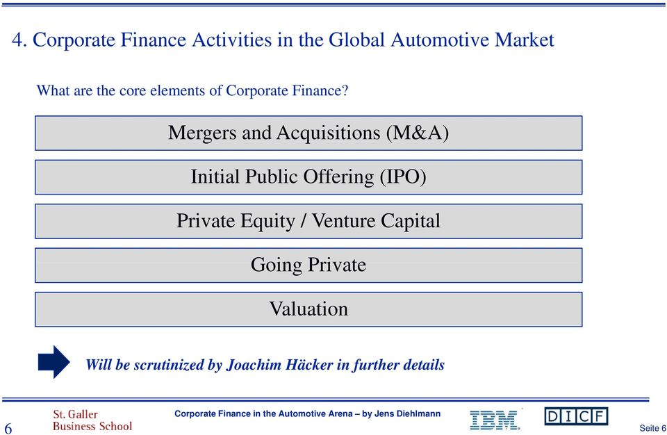 Mergers and Acquisitions (M&A) Initial Public Offering (IPO) Private