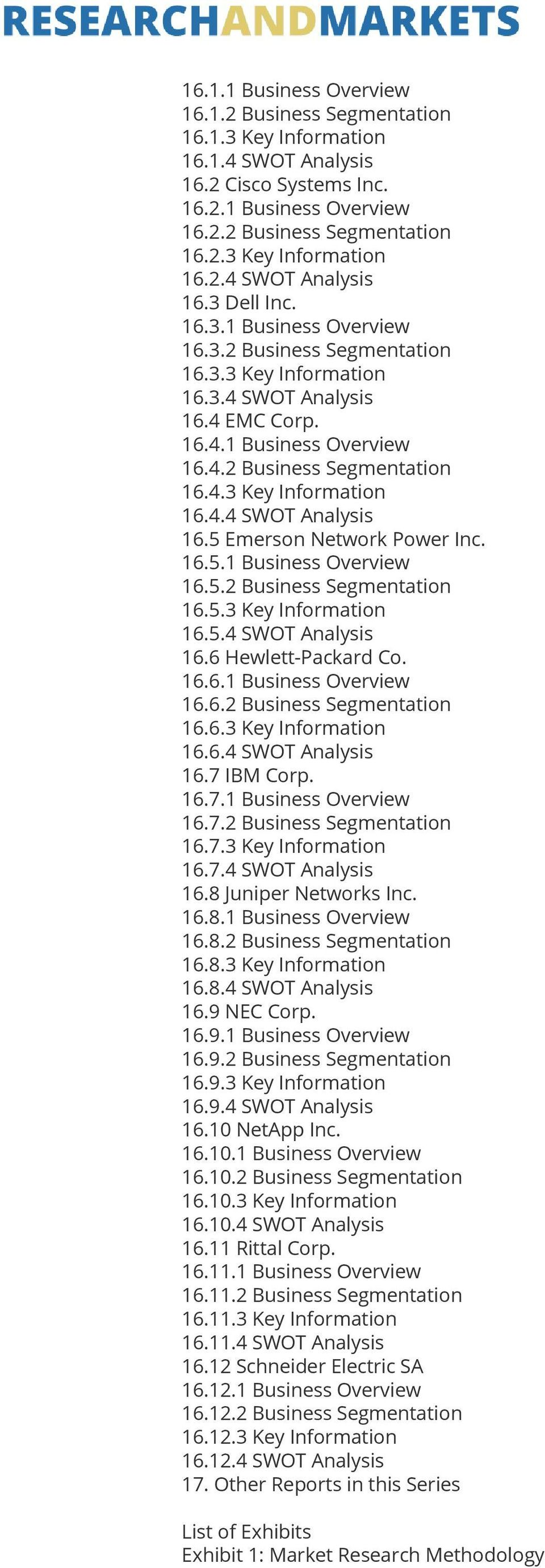 16.5.1 Business Overview 16.5.2 Business Segmentation 16.5.3 Key Information 16.5.4 SWOT Analysis 16.6 Hewlett-Packard Co. 16.6.1 Business Overview 16.6.2 Business Segmentation 16.6.3 Key Information 16.6.4 SWOT Analysis 16.7 IBM Corp.