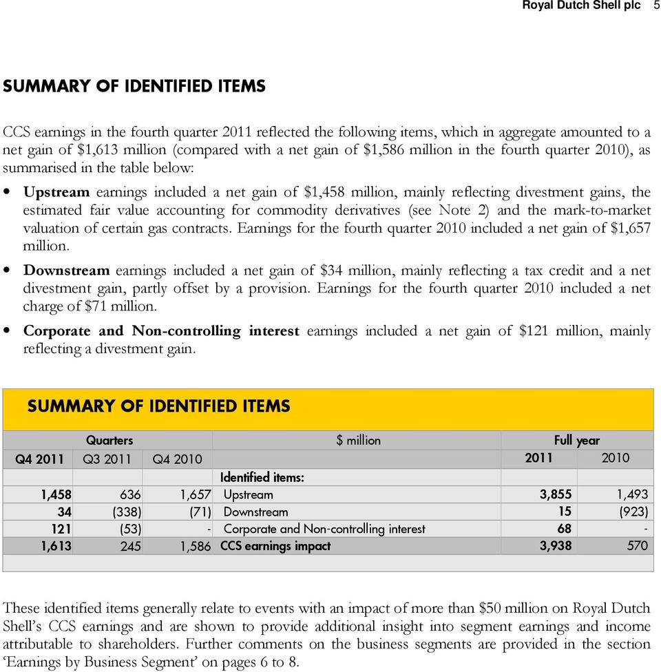 fair value accounting for commodity derivatives (see Note 2) and the mark-to-market valuation of certain gas contracts. Earnings for the fourth quarter 2010 included a net gain of $1,657 million.