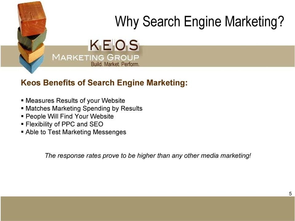 Matches Marketing Spending by Results People Will Find Your Website
