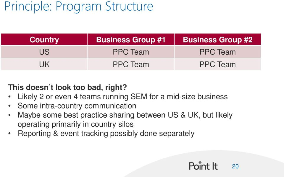 Likely 2 or even 4 teams running SEM for a mid-size business Some intra-country communication
