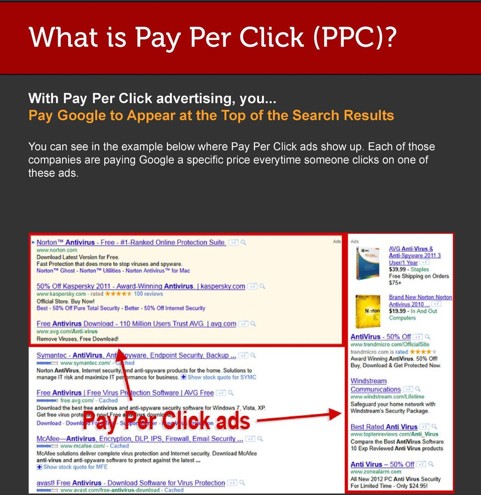 the example below where Pay Per Click ads show up.
