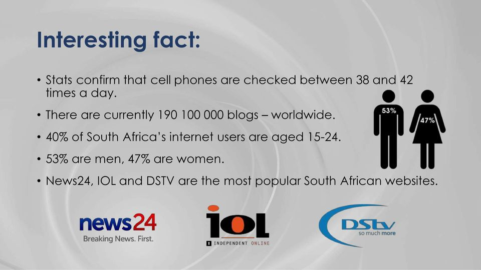 40% of South Africa s internet users are aged 15-24.