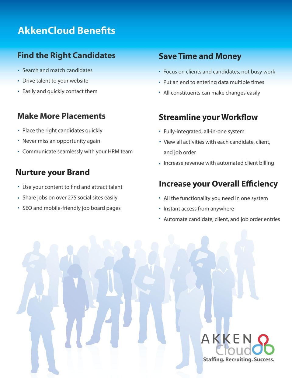 system Never miss an opportunity again View all activities with each candidate, client, Communicate seamlessly with your HRM team Nurture your Brand and job order Increase revenue with automated