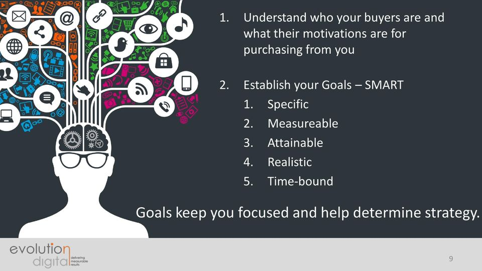Establish your Goals SMART 1. Specific 2. Measureable 3.