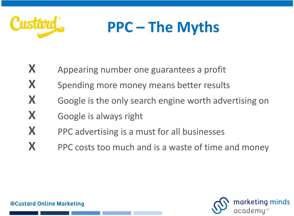 advertising on Google is always right PPC advertising is a must for all