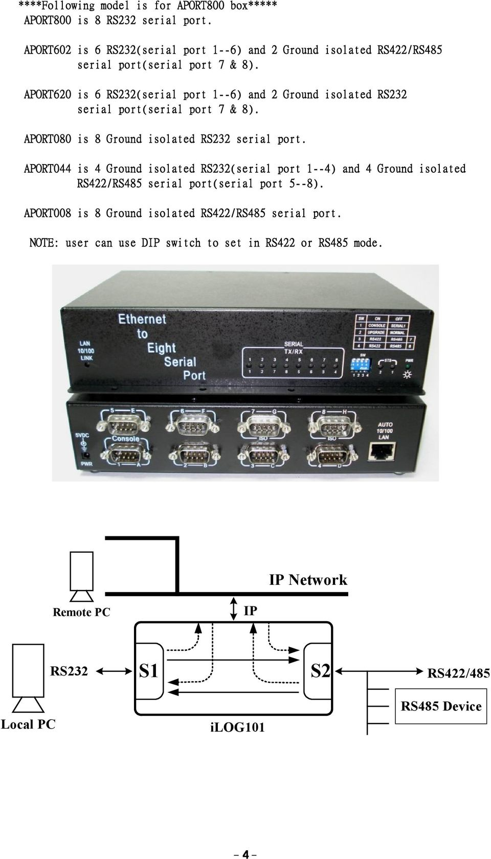APORT620 is 6 RS232(serial port 1--6) and 2 Ground isolated RS232 serial port(serial port 7 & 8). APORT080 is 8 Ground isolated RS232 serial port.