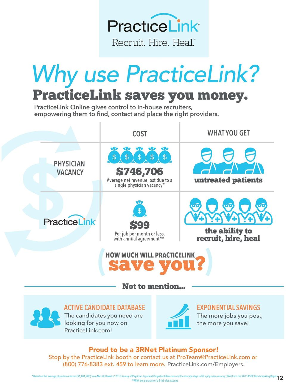 recruit, hire, heal ( HOW MUCH WILL PRACTICELINK save you? ) Not to mention... ACTIVE CANDIDATE DATABASE The candidates you need are looking for you now on PracticeLink.com!