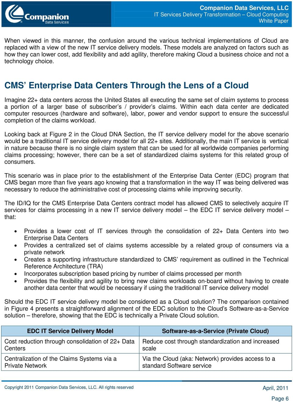 CMS Enterprise Data Centers Through the Lens of a Cloud Imagine 22+ data centers across the United States all executing the same set of claim systems to process a portion of a larger base of