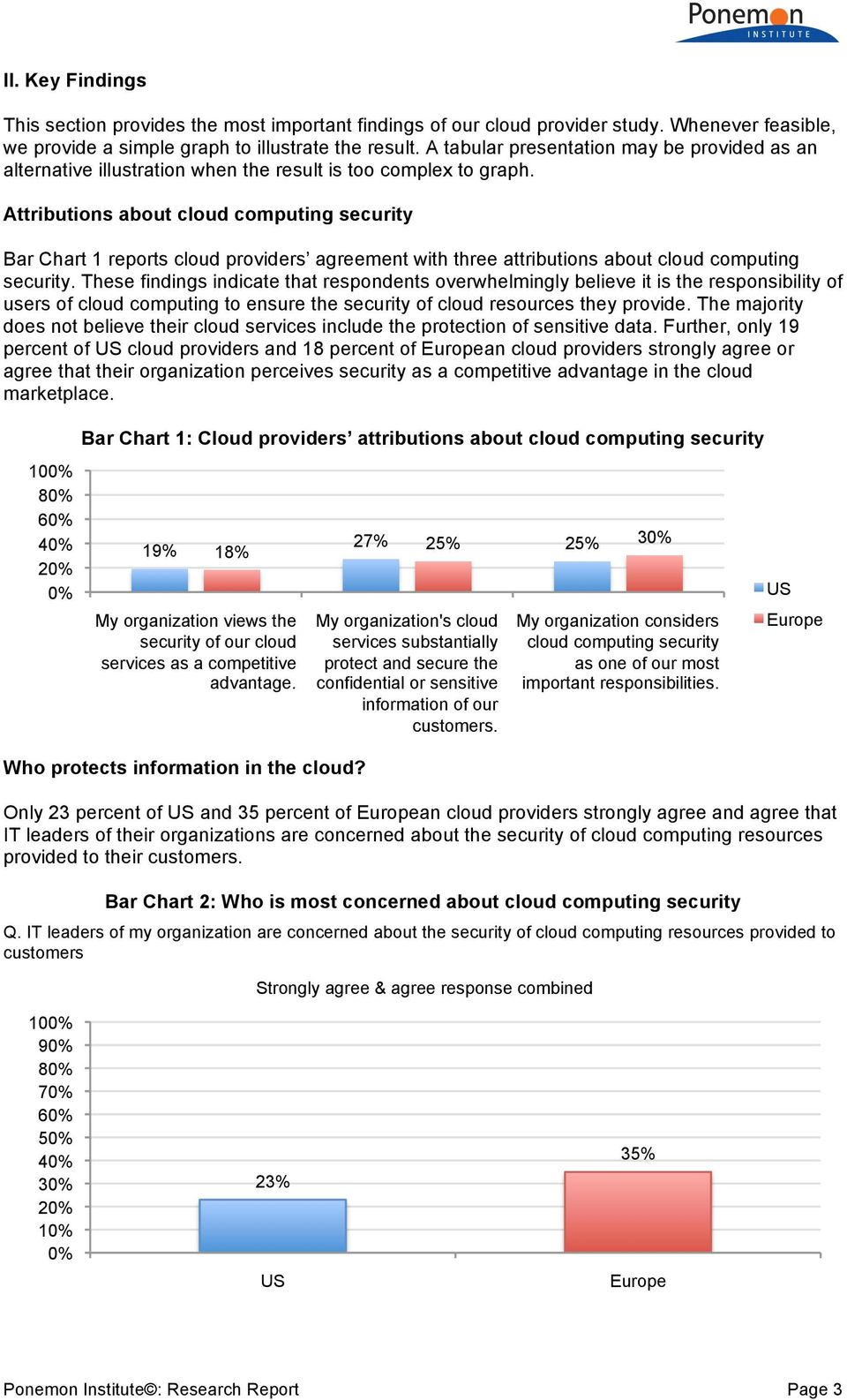 Attributions about cloud computing security Bar Chart 1 reports cloud providers agreement with three attributions about cloud computing security.