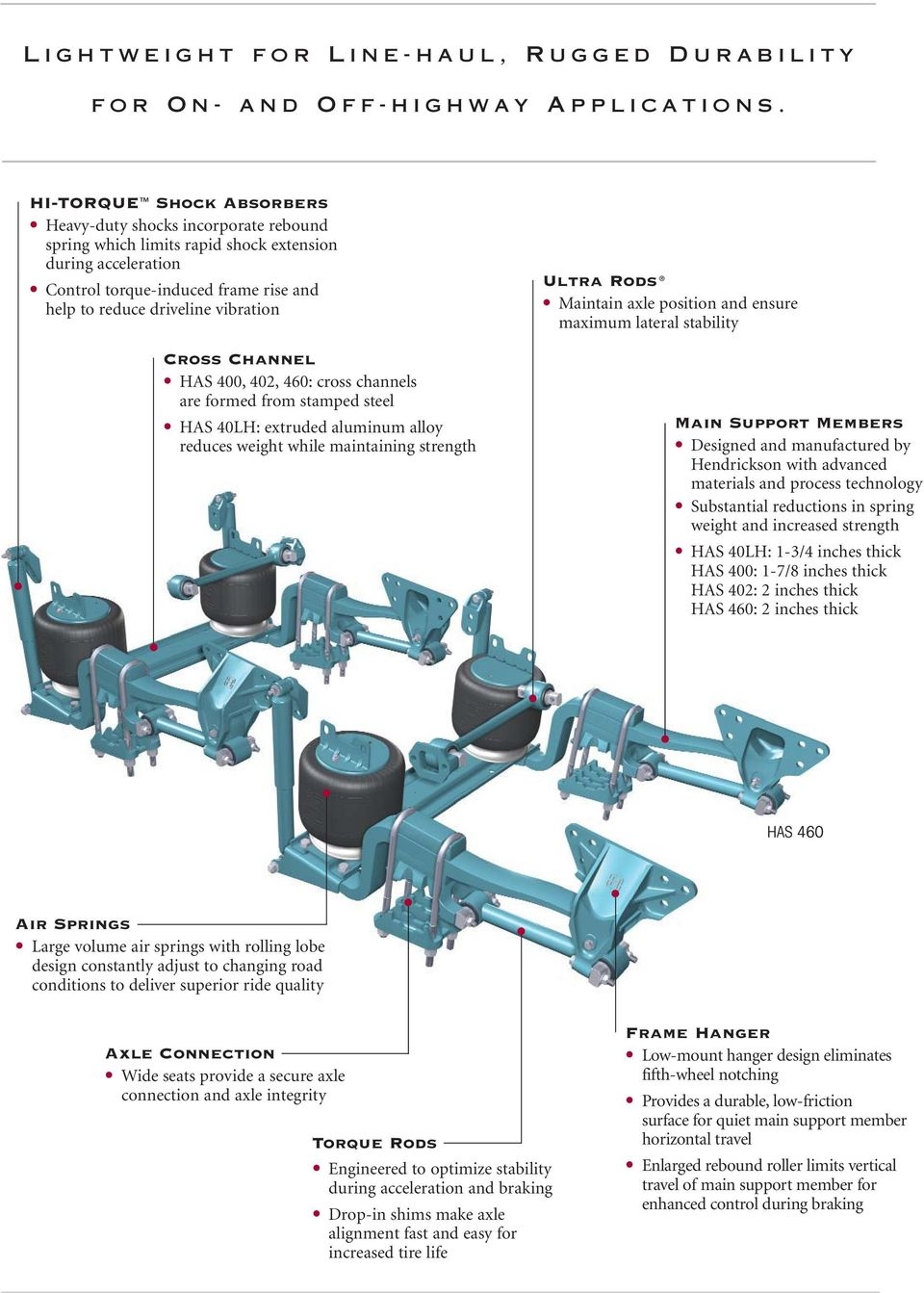 Ultra Rods Maintain axle position and ensure maximum lateral stability Cross Channel HAS 400, 402, 460: cross channels are formed from stamped steel HAS 40LH: extruded aluminum alloy reduces weight