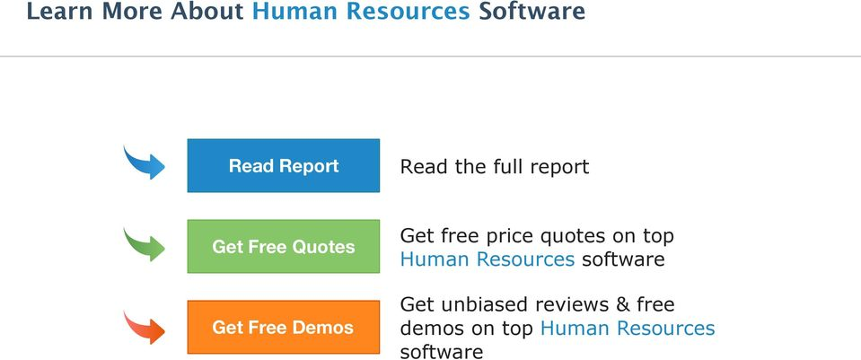 free price quotes on top Human Resources software Get