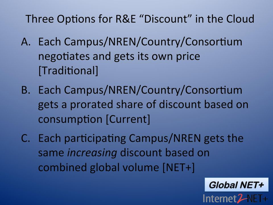 Each Campus/NREN/Country/Consor8um gets a prorated share of discount based on