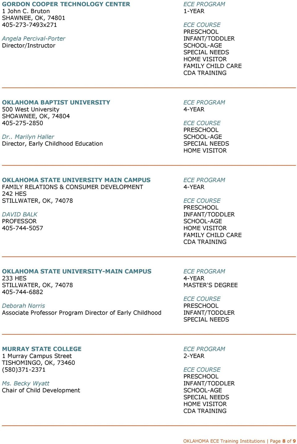 . Marilyn Haller Director, Early Childhood Education OKLAHOMA STATE UNIVERSITY MAIN CAMPUS FAMILY RELATIONS & CONSUMER DEVELOPMENT 242 HES STILLWATER, OK, 74078 DAVID BALK PROFESSOR