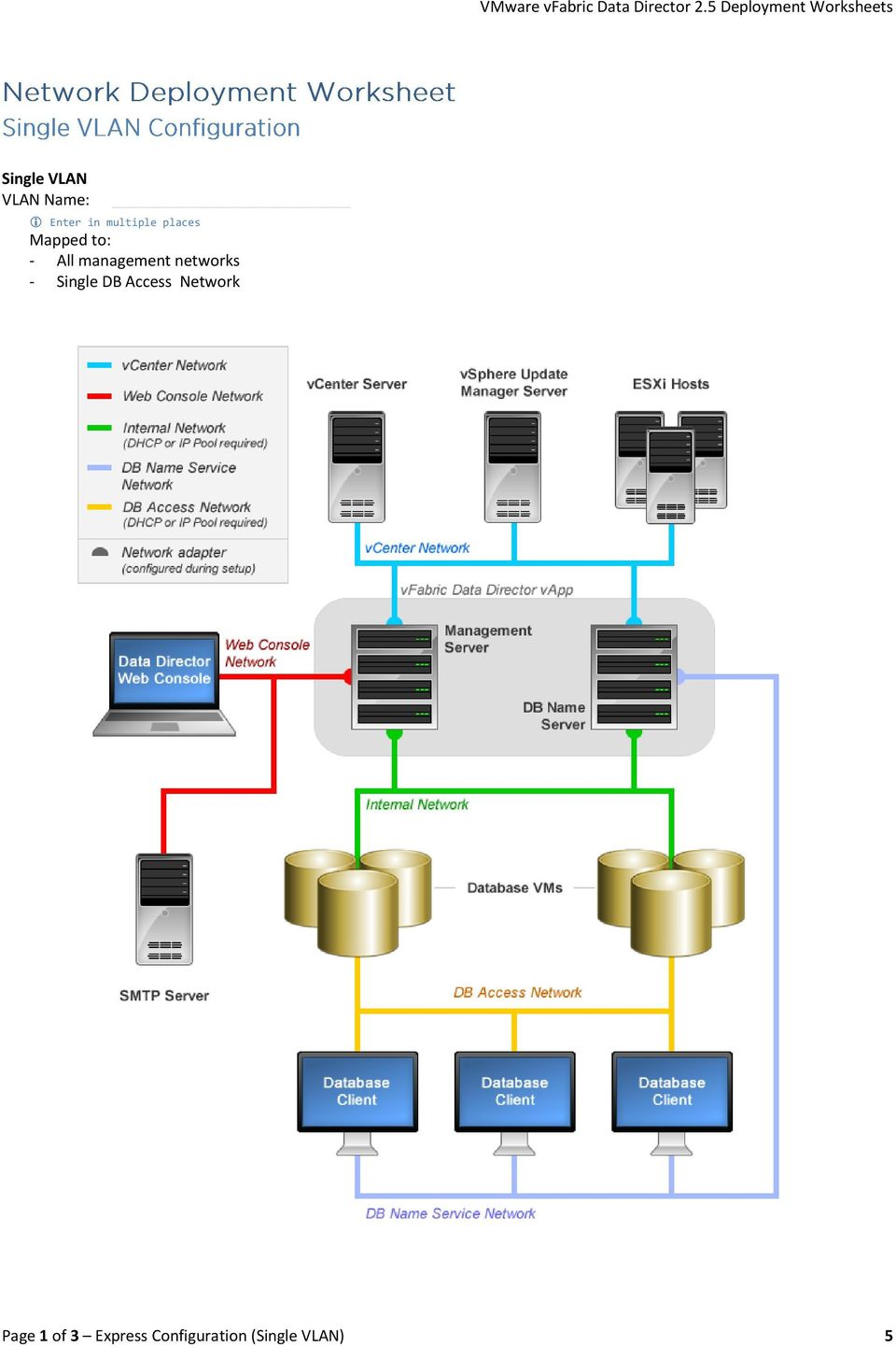 - Single DB Access Network Page 1 of