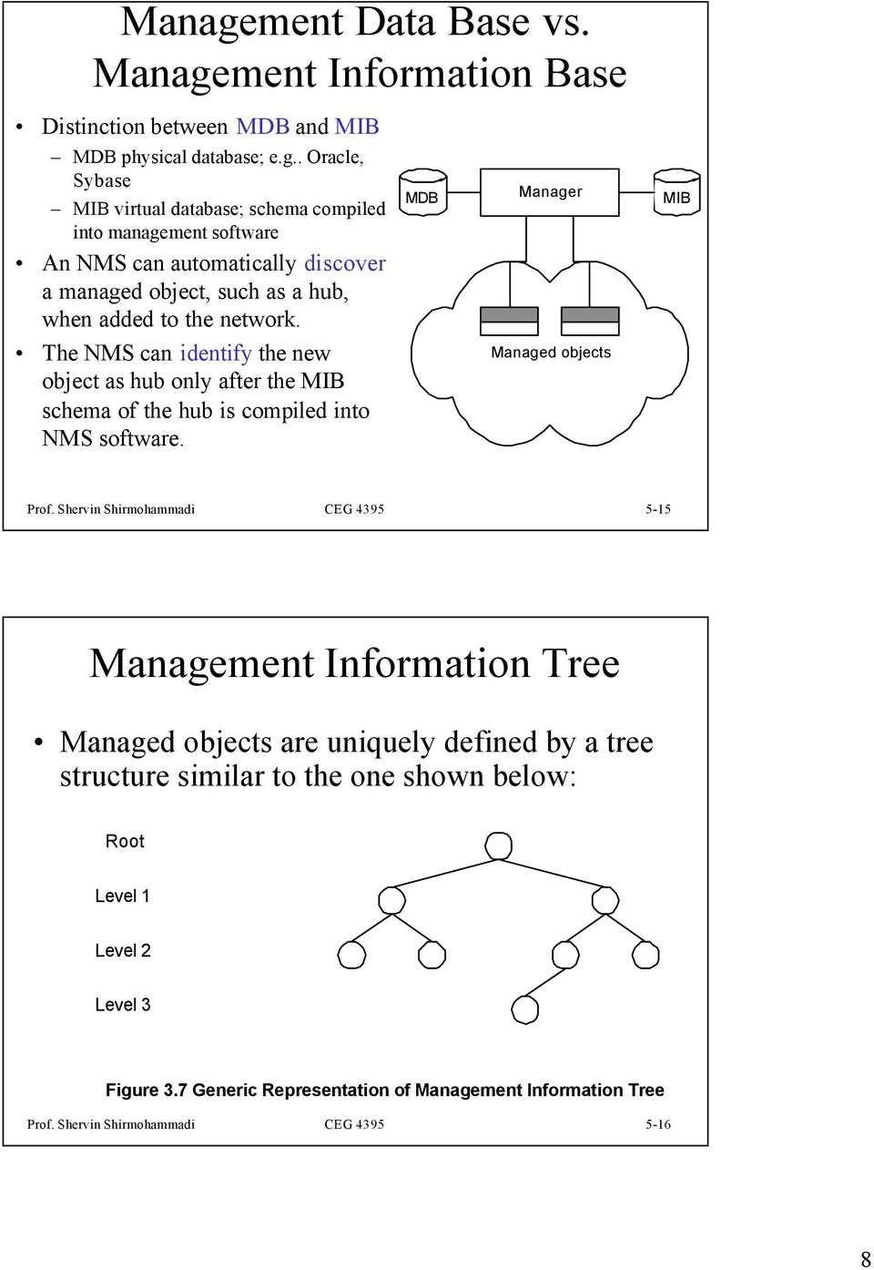 . Oracle, Sybase MIB virtual database; schema compiled into management software An NMS can automatically discover a managed object, such as a hub, when added to the network.