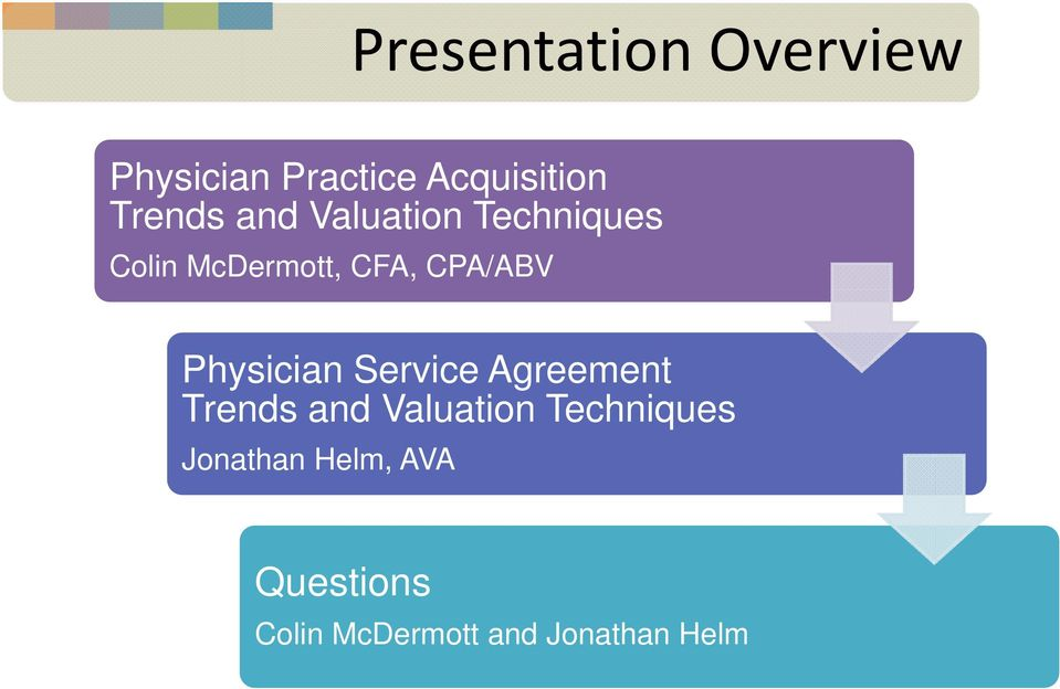 Physician Service Agreement Trends and Valuation Techniques