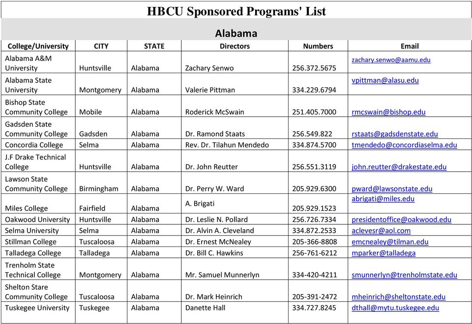 hbcu sponsored programs' list - pdf