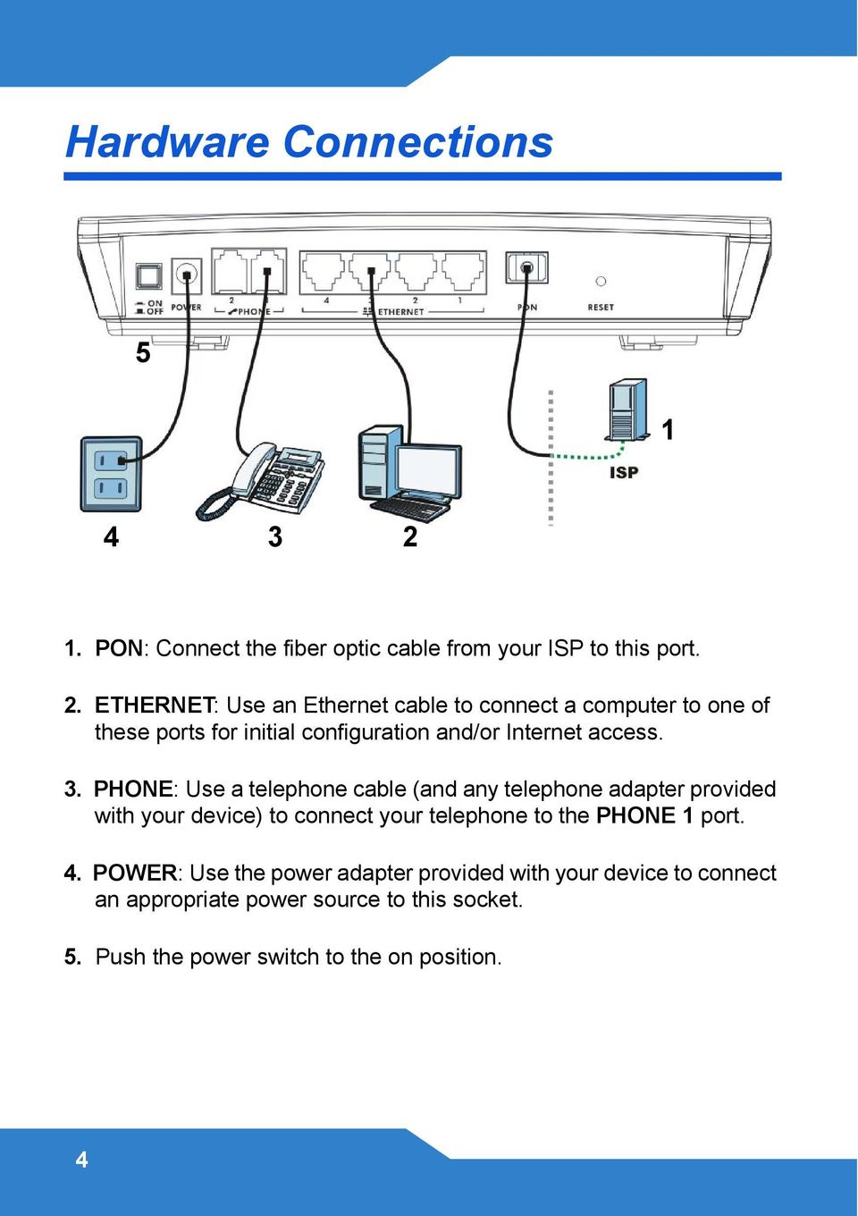 ETHERNET: Use an Ethernet cable to connect a computer to one of these ports for initial configuration and/or Internet access. 3.