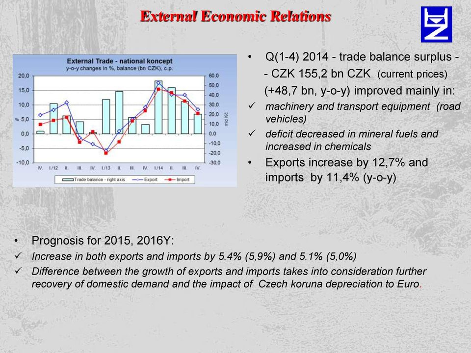 imports by 11,4% (y-o-y) Prognosis for 2015, 2016Y: Increase in both exports and imports by 5.4% (5,9%) and 5.