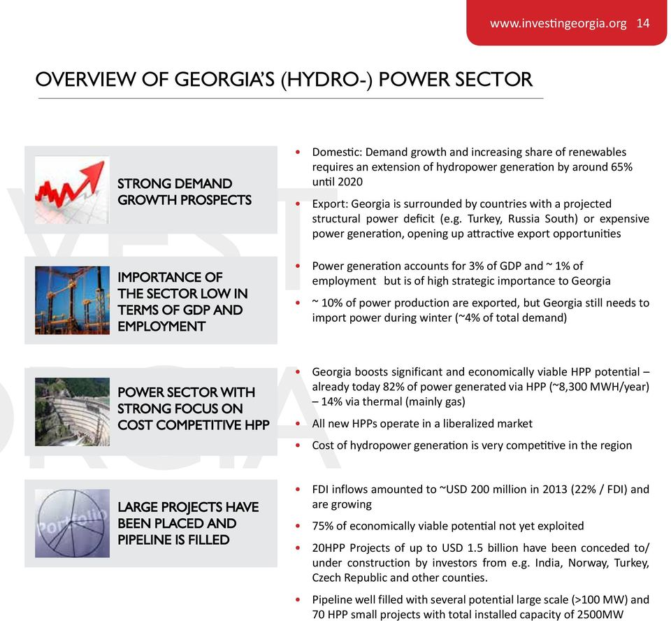 power production are exported, but Georgia still needs to Strong demand growth prospects Importance of the sector low in terms of GDP and employment Export: Georgia is surrounded by countries with a