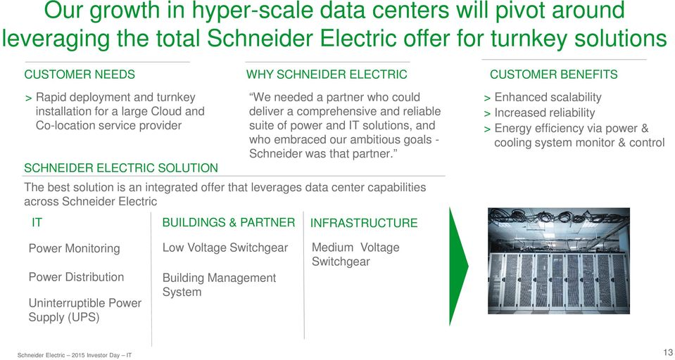 solutions, and who embraced our ambitious goals - Schneider was that partner.