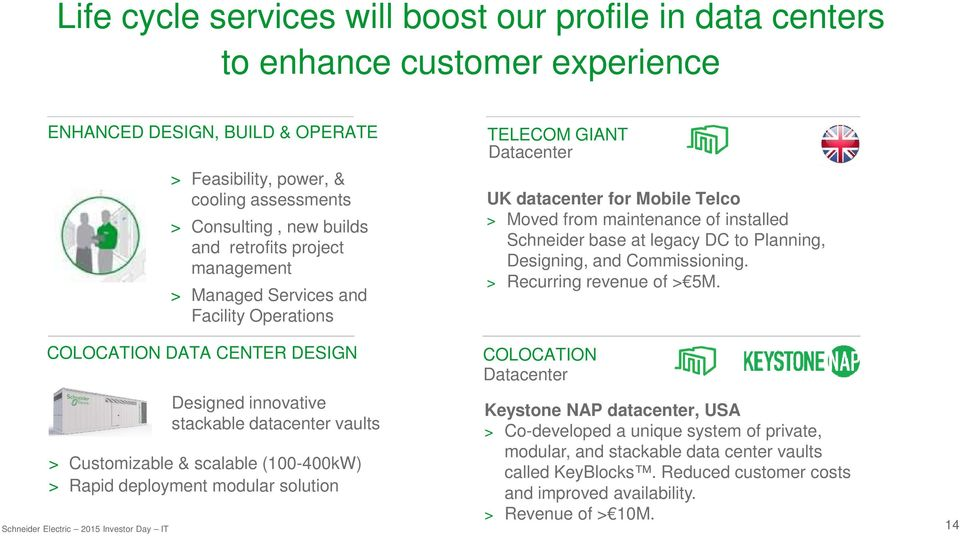 deployment modular solution TELECOM GIANT Datacenter UK datacenter for Mobile Telco > Moved from maintenance of installed Schneider base at legacy DC to Planning, Designing, and Commissioning.