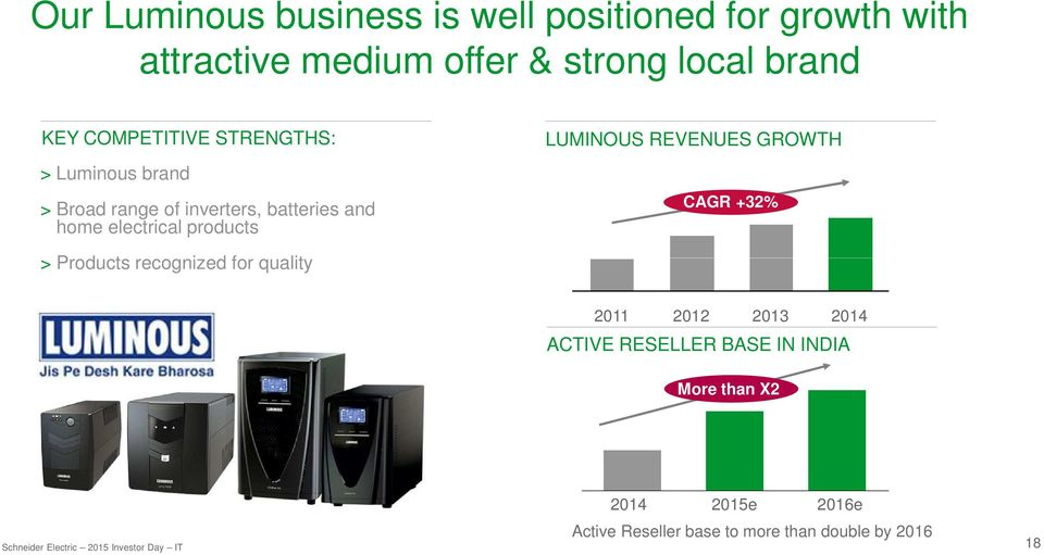 products LUMINOUS REVENUES GROWTH CAGR +32% > Products recognized for quality 2011 2012 2013 2014
